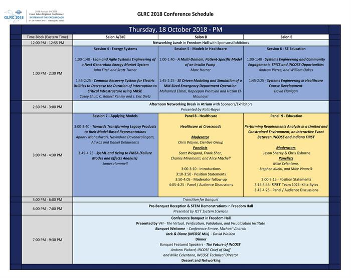 GLRC2018 Thursday Afternoon Schedule